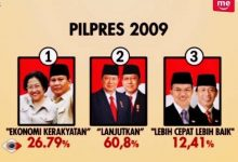 Photo of Memfasilitasi 3 Calon Presiden !