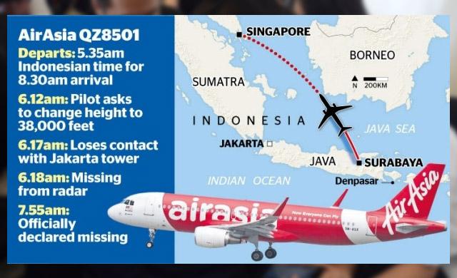 Photo of Apa yang terjadi dengan Air Asia penerbangan 8501? .